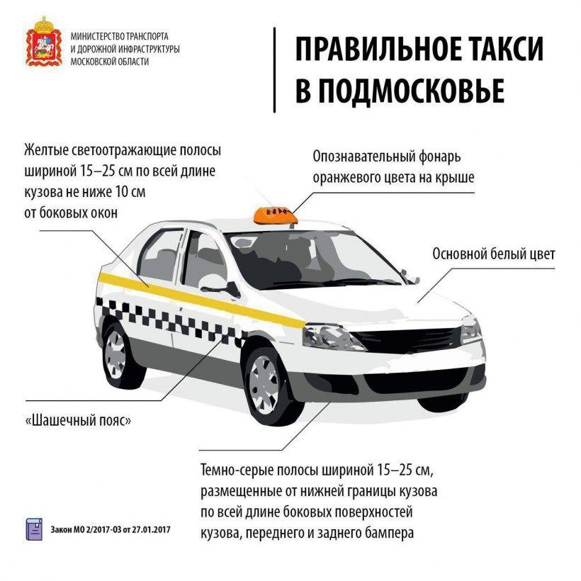 Скворечники своими, открытка такси московской области погост